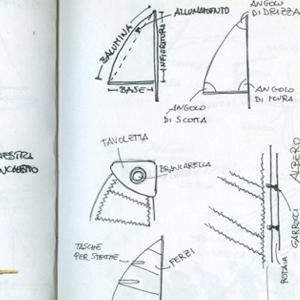 Sailing Sketches & watercolors