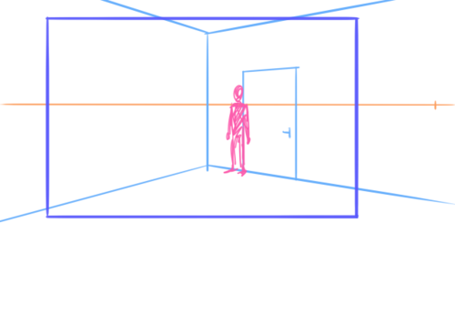 How to draw characters in perspective