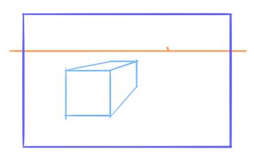 10 perspective errors - depths
